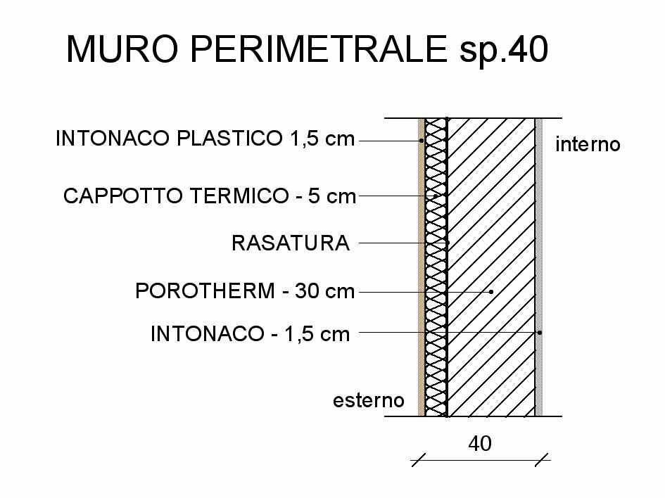 Muratura perimetrale e divisoria rigatelli costruzioni sasrigatelli costruzioni sas - Spessore intonaco interno ...