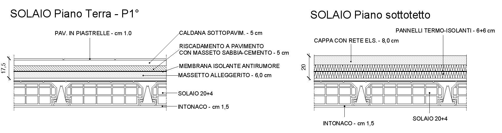 Solai di piano e di falda rigatelli costruzioni for Piani a pianta doppia con seminterrato
